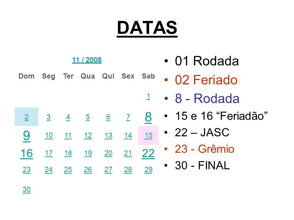 DATAS 01 Rodada 02 Feriado 8 - Rodada 15 e 16 Feriadão 22 – JASC 23 - Grêmio 30 - FINAL 11 / 2008 DomSegTerQuaQuiSexSab 1 234567 8 9 101112131415 16 1718192021 22 23242526272829 30
