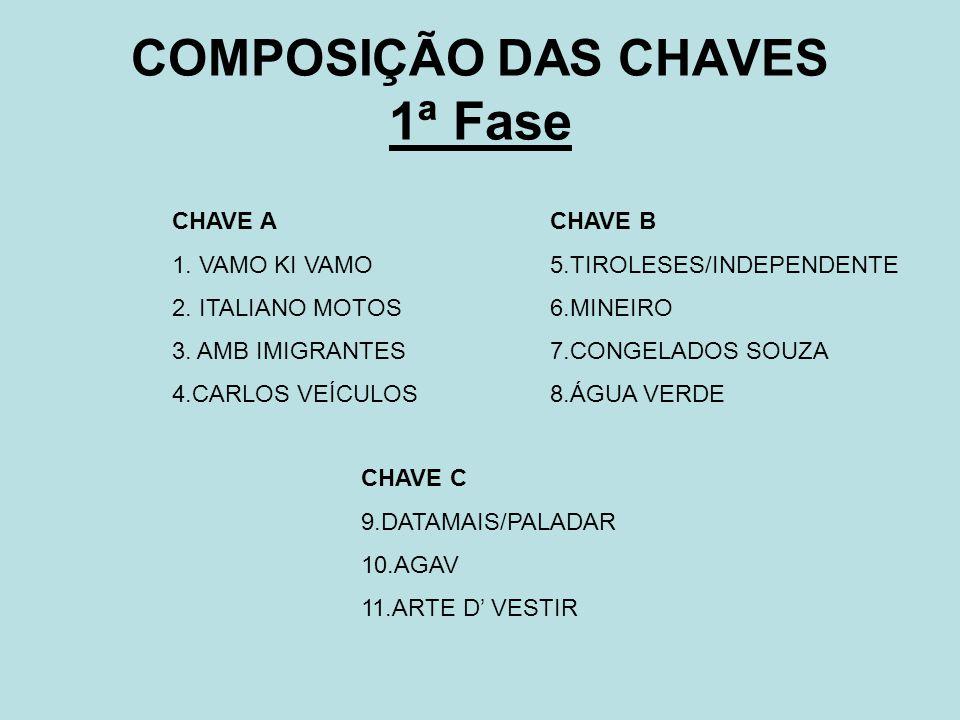 COMPOSIÇÃO DAS CHAVES 1ª Fase CHAVE A 1. VAMO KI VAMO 2.