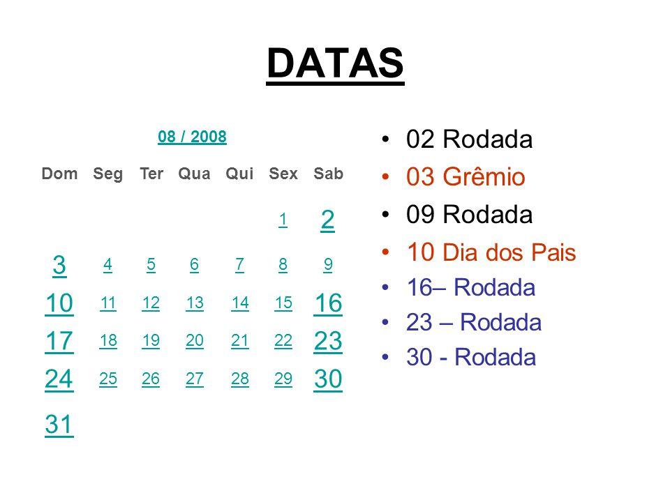 DATAS 06 Rodada 07 Feriado 13 Rodada 14 Grêmio 21 Rodada 27 Rodada 28 Grêmio 09 / 2008 DomSegTerQuaQuiSexSab 123456 789101112 13 14 151617181920 21 2223242526 27 28 2930