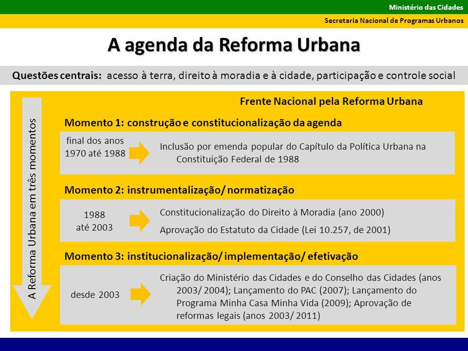 Ministério das Cidades Secretaria Nacional de Programas Urbanos Questões centrais: acesso à terra, direito à moradia e à cidade, participação e contro
