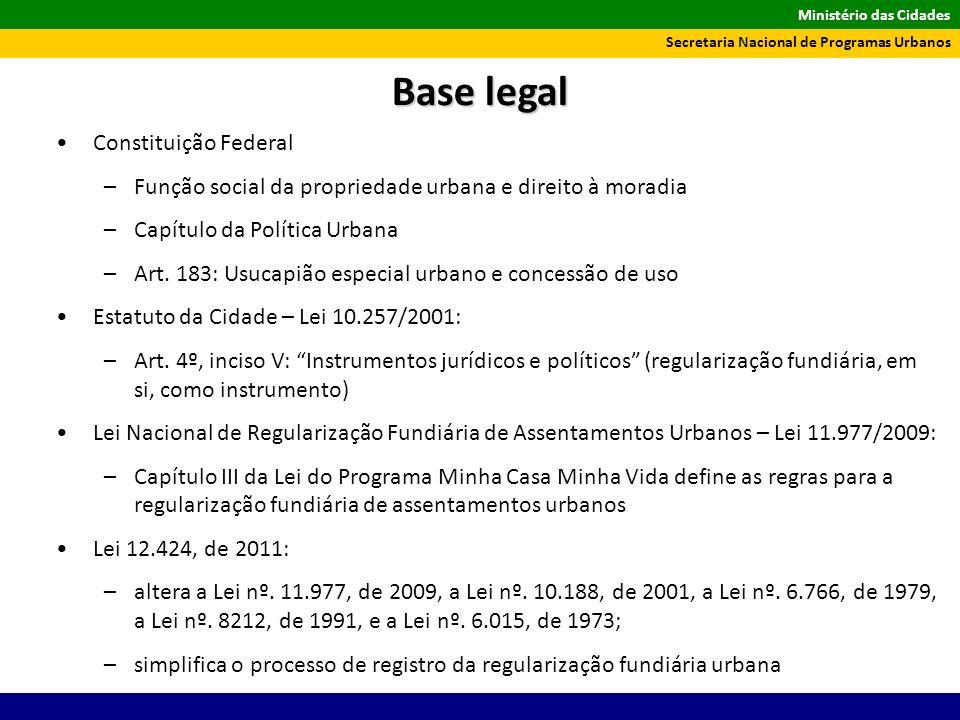 Ministério das Cidades Secretaria Nacional de Programas Urbanos Base legal Constituição Federal –Função social da propriedade urbana e direito à morad