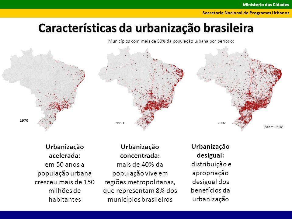 Ministério das Cidades Secretaria Nacional de Programas Urbanos 1970 19912007 Municípios com mais de 50% da população urbana por período: Fonte: IBGE