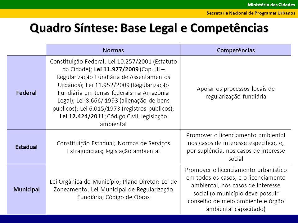 Ministério das Cidades Secretaria Nacional de Programas Urbanos NormasCompetências Federal Constituição Federal; Lei 10.257/2001 (Estatuto da Cidade);