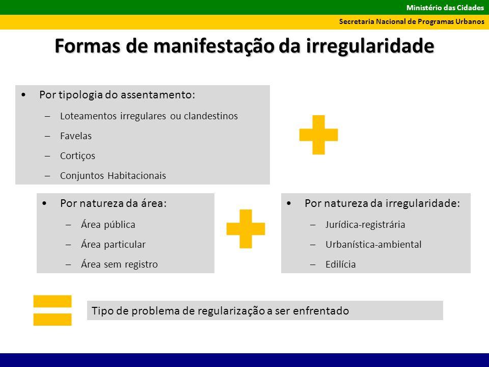 Ministério das Cidades Secretaria Nacional de Programas Urbanos Por tipologia do assentamento: –Loteamentos irregulares ou clandestinos –Favelas –Cort