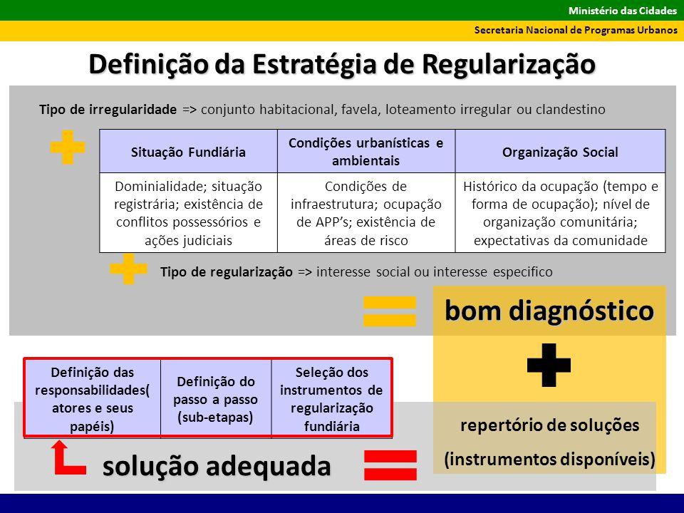 Ministério das Cidades Secretaria Nacional de Programas Urbanos Situação Fundiária Condições urbanísticas e ambientais Organização Social Dominialidad