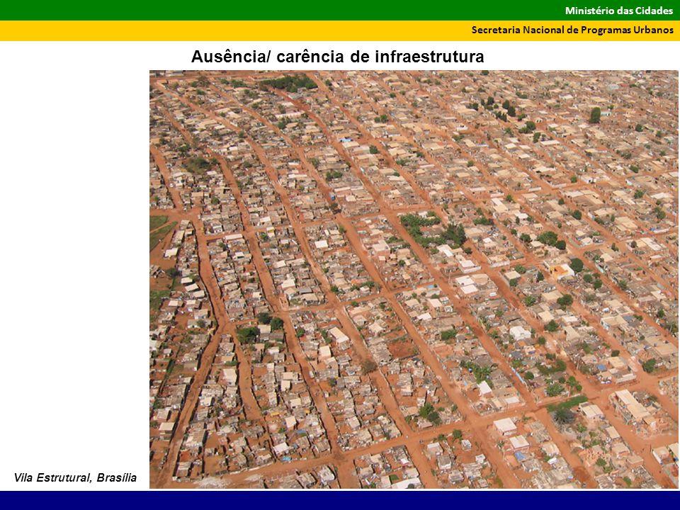 Ministério das Cidades Secretaria Nacional de Programas Urbanos Ausência/ carência de infraestrutura Vila Estrutural, Brasília