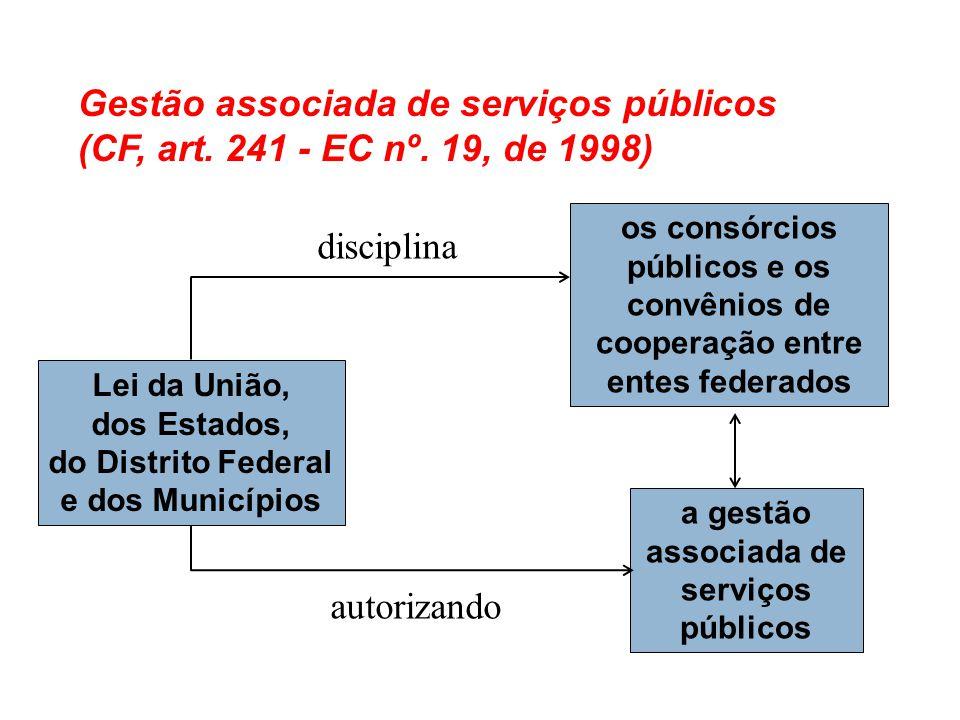 Gestão associada de serviços públicos (CF, art. 241 - EC nº. 19, de 1998) Lei da União, dos Estados, do Distrito Federal e dos Municípios os consórcio