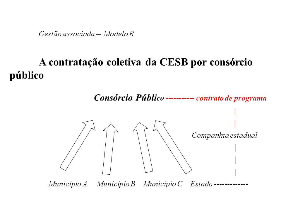 Gestão associada – Modelo B A contratação coletiva da CESB por consórcio público Consórcio Públi co ----------- contrato de programa | Companhia estad