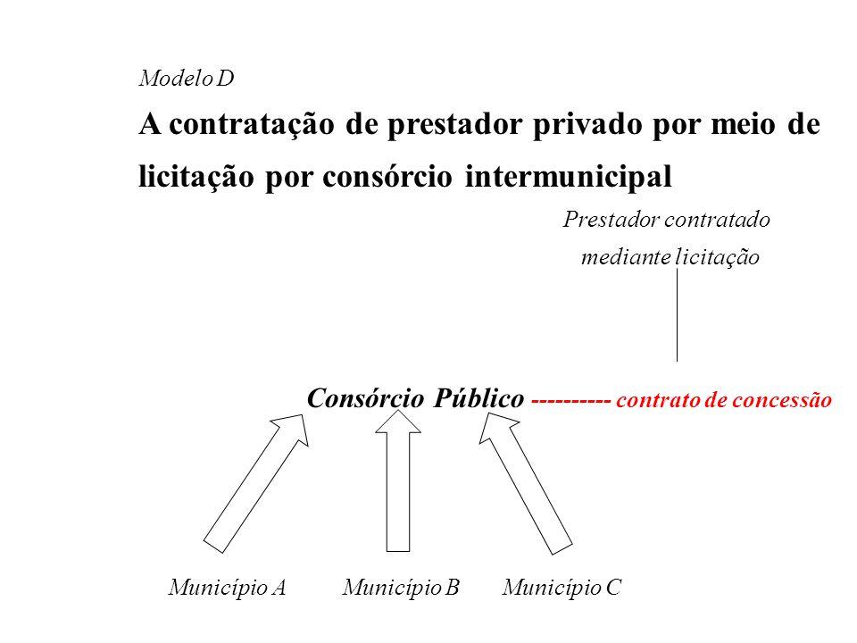 Modelo D A contratação de prestador privado por meio de licitação por consórcio intermunicipal Prestador contratado mediante licitação Consórcio Públi