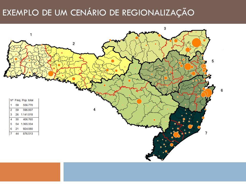 EXEMPLO DE UM CENÁRIO DE REGIONALIZAÇÃO