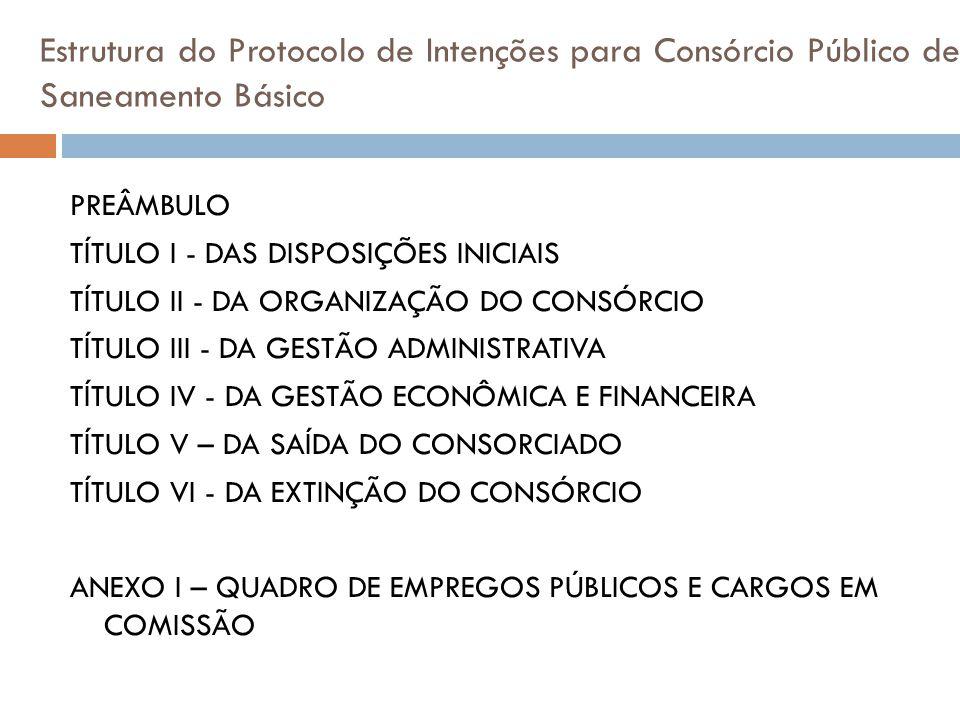 Estrutura do Protocolo de Intenções para Consórcio Público de Saneamento Básico PREÂMBULO TÍTULO I - DAS DISPOSIÇÕES INICIAIS TÍTULO II - DA ORGANIZAÇ