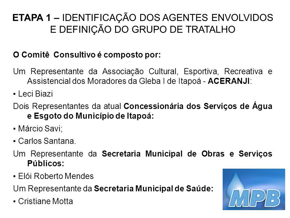 O Comitê Consultivo é composto por: Um Representante da Associação Cultural, Esportiva, Recreativa e Assistencial dos Moradores da Gleba I de Itapoá -