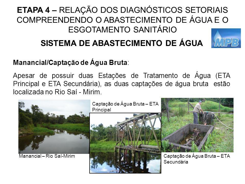 ETAPA 4 – RELAÇÃO DOS DIAGNÓSTICOS SETORIAIS COMPREENDENDO O ABASTECIMENTO DE ÁGUA E O ESGOTAMENTO SANITÁRIO SISTEMA DE ABASTECIMENTO DE ÁGUA Manancia