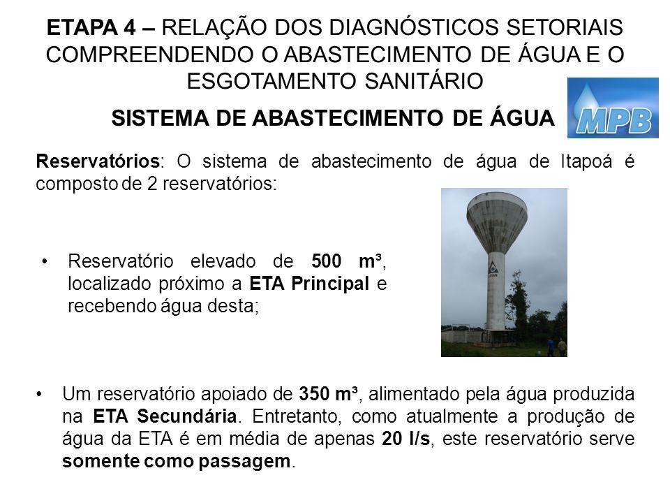 ETAPA 4 – RELAÇÃO DOS DIAGNÓSTICOS SETORIAIS COMPREENDENDO O ABASTECIMENTO DE ÁGUA E O ESGOTAMENTO SANITÁRIO SISTEMA DE ABASTECIMENTO DE ÁGUA Reservat