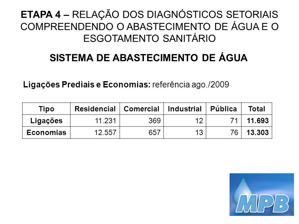 ETAPA 4 – RELAÇÃO DOS DIAGNÓSTICOS SETORIAIS COMPREENDENDO O ABASTECIMENTO DE ÁGUA E O ESGOTAMENTO SANITÁRIO SISTEMA DE ABASTECIMENTO DE ÁGUA Ligações
