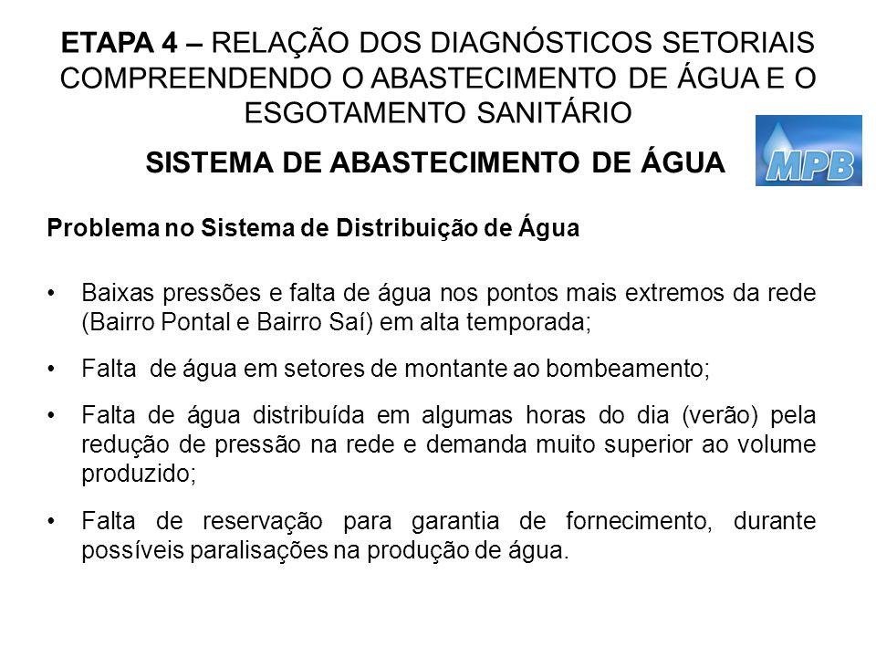 ETAPA 4 – RELAÇÃO DOS DIAGNÓSTICOS SETORIAIS COMPREENDENDO O ABASTECIMENTO DE ÁGUA E O ESGOTAMENTO SANITÁRIO SISTEMA DE ABASTECIMENTO DE ÁGUA Problema
