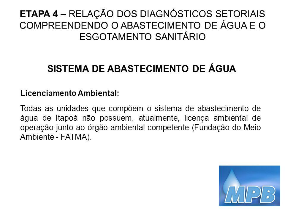 ETAPA 4 – RELAÇÃO DOS DIAGNÓSTICOS SETORIAIS COMPREENDENDO O ABASTECIMENTO DE ÁGUA E O ESGOTAMENTO SANITÁRIO SISTEMA DE ABASTECIMENTO DE ÁGUA Licencia