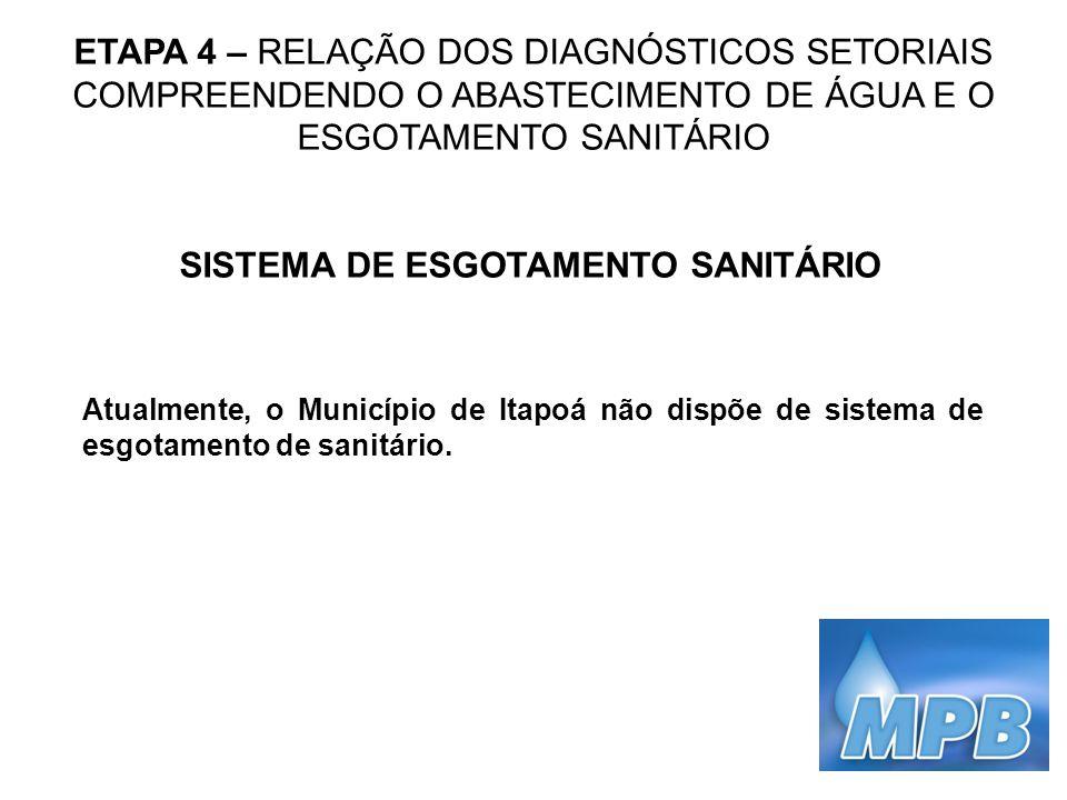 ETAPA 4 – RELAÇÃO DOS DIAGNÓSTICOS SETORIAIS COMPREENDENDO O ABASTECIMENTO DE ÁGUA E O ESGOTAMENTO SANITÁRIO SISTEMA DE ESGOTAMENTO SANITÁRIO Atualmen