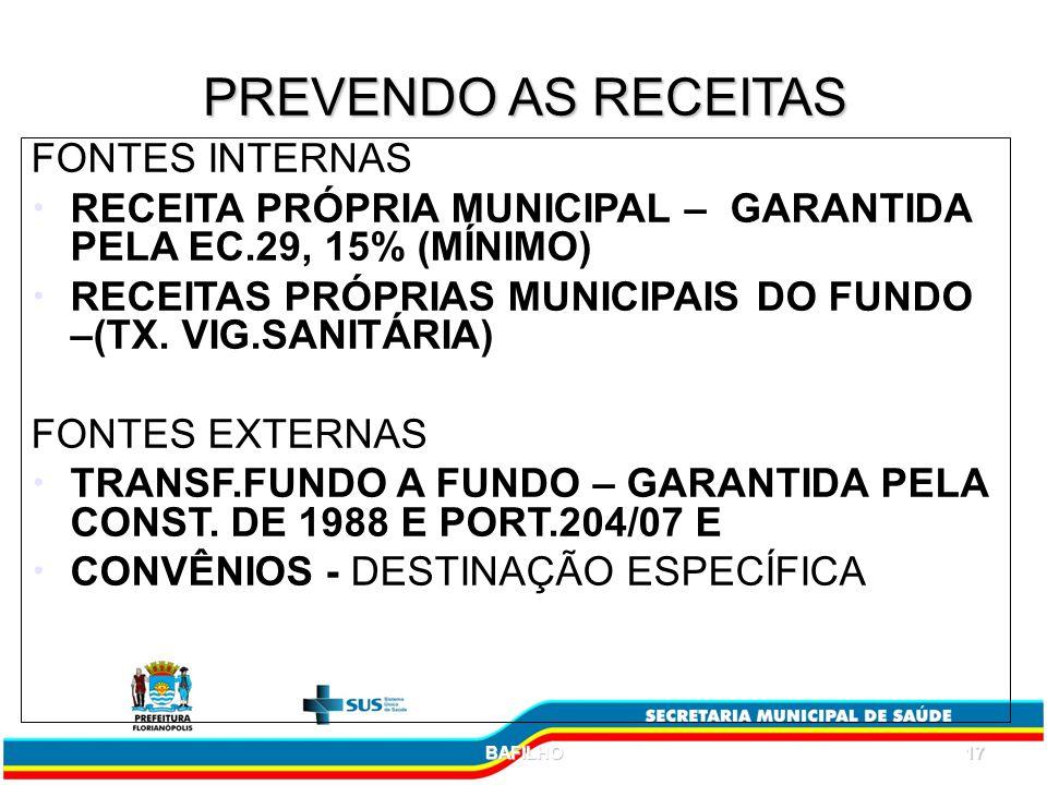 BAFILHO 17 PREVENDO AS RECEITAS FONTES INTERNAS RECEITA PRÓPRIA MUNICIPAL – GARANTIDA PELA EC.29, 15% (MÍNIMO) RECEITAS PRÓPRIAS MUNICIPAIS DO FUNDO –