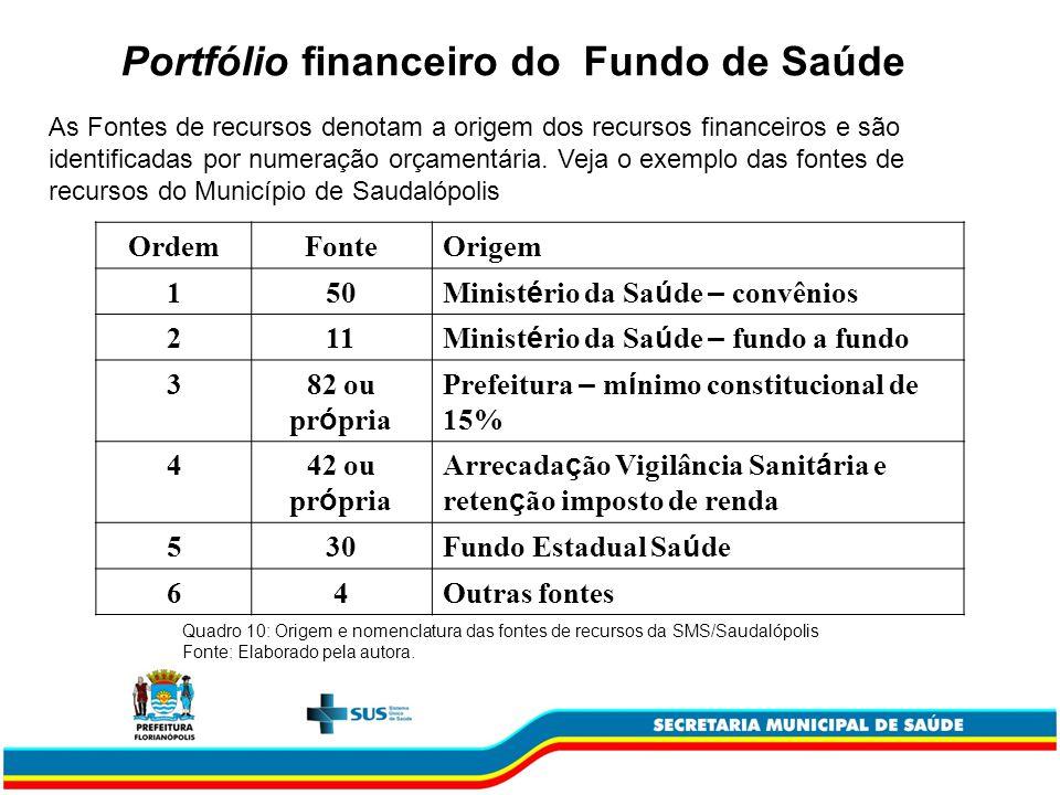 Portfólio financeiro do Fundo de Saúde As Fontes de recursos denotam a origem dos recursos financeiros e são identificadas por numeração orçamentária.