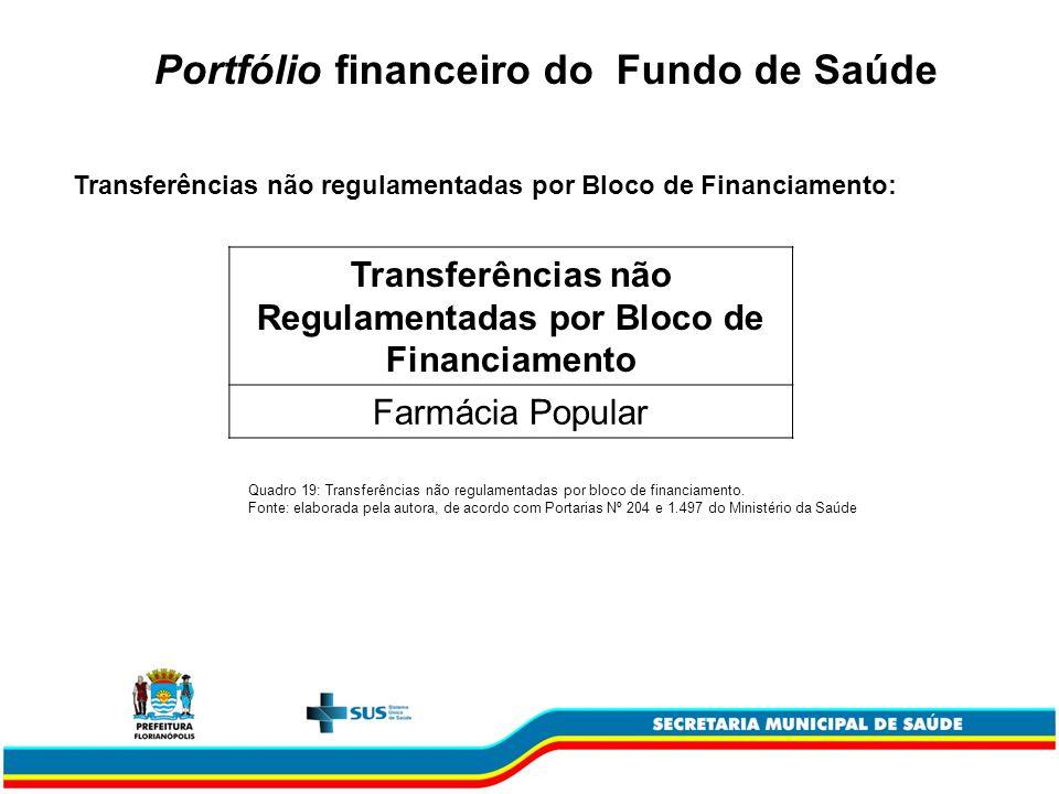 Portfólio financeiro do Fundo de Saúde Transferências não regulamentadas por Bloco de Financiamento: Transferências não Regulamentadas por Bloco de Financiamento Farmácia Popular Quadro 19: Transferências não regulamentadas por bloco de financiamento.