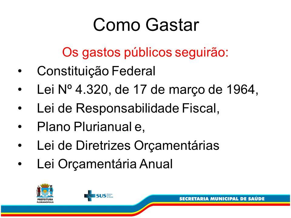 Como Gastar Os gastos públicos seguirão: Constituição Federal Lei Nº 4.320, de 17 de março de 1964, Lei de Responsabilidade Fiscal, Plano Plurianual e, Lei de Diretrizes Orçamentárias Lei Orçamentária Anual