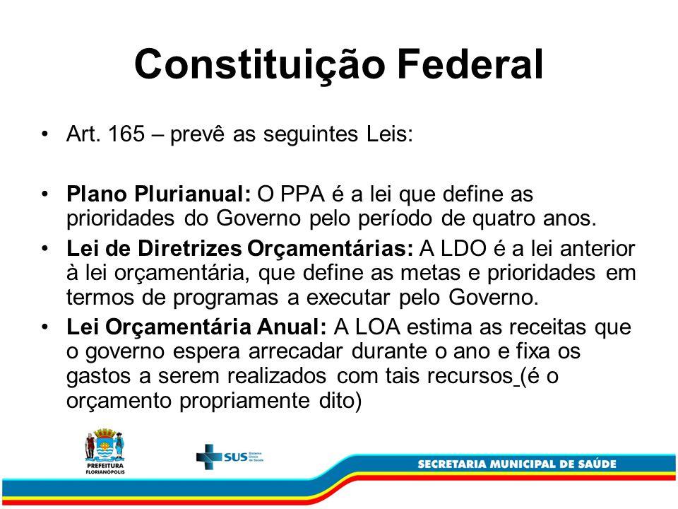Constituição Federal Art. 165 – prevê as seguintes Leis: Plano Plurianual: O PPA é a lei que define as prioridades do Governo pelo período de quatro a