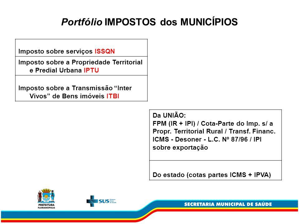 Portfólio IMPOSTOS dos MUNICÍPIOS Imposto sobre serviços ISSQN Imposto sobre a Propriedade Territorial e Predial Urbana IPTU Imposto sobre a Transmissão Inter Vivos de Bens imóveis ITBI Da UNIÃO: FPM (IR + IPI) / Cota-Parte do Imp.