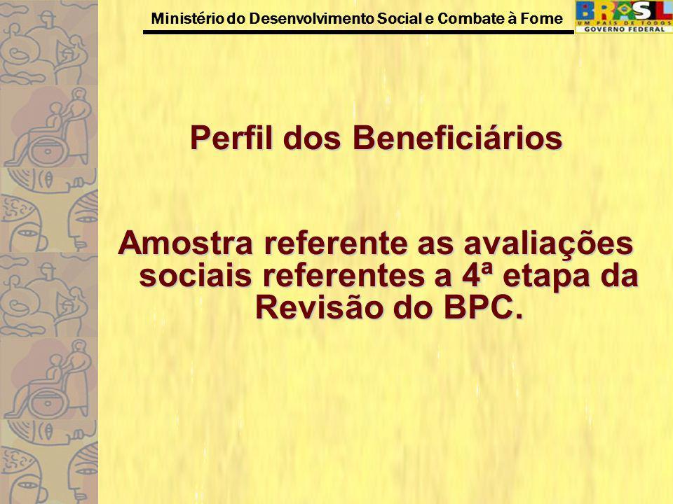 Ministério do Desenvolvimento Social e Combate à Fome Tabela 4- Distribuição dos beneficiários por situação de moradia Situação de Moradia PcD%Idoso%Total% Vive sozinho16.40618%43.28650%59.69234% Internado em instituição, abrigo ou asilo 2.2153%1.2792%3.4942% Convive sob o mesmo teto com familiares 72.61978%40.91848%113.53763% Não classificado11%001 Total 91.240100%85.483100%176.724100% Perfil dos Beneficiários Fonte: Revas Gerencial, 2006