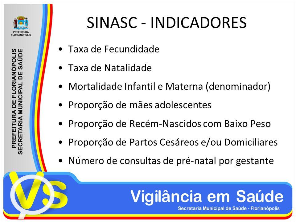SINASC - INDICADORES Taxa de Fecundidade Taxa de Natalidade Mortalidade Infantil e Materna (denominador) Proporção de mães adolescentes Proporção de R