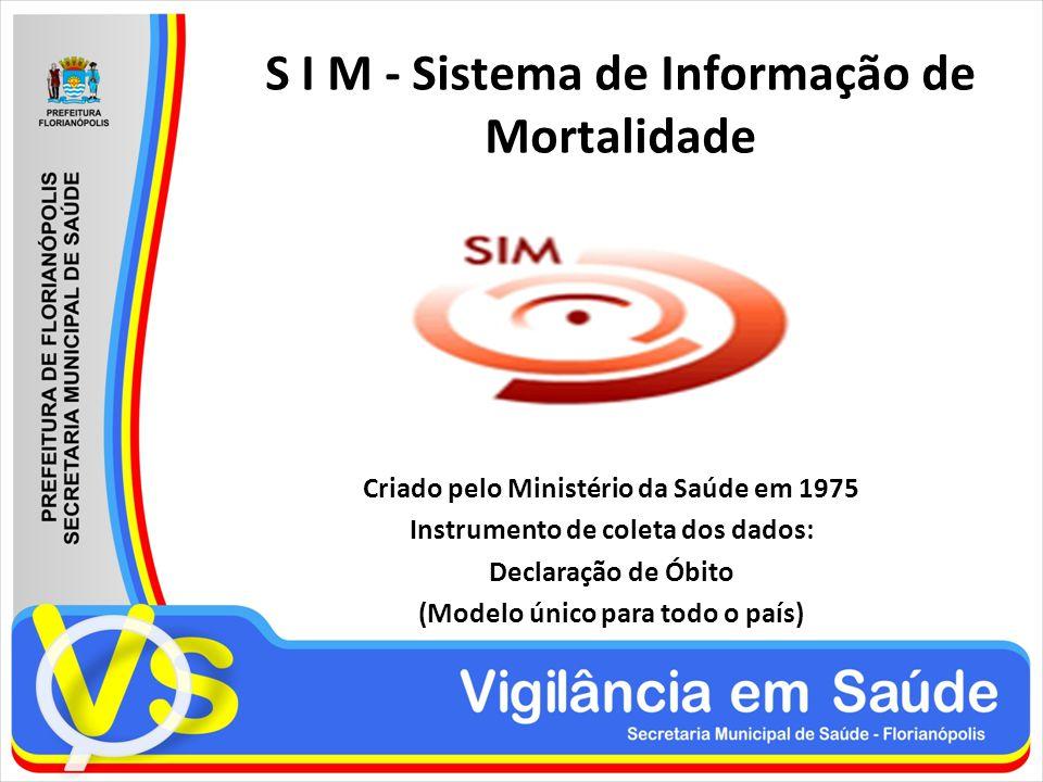 S I M - Sistema de Informação de Mortalidade Criado pelo Ministério da Saúde em 1975 Instrumento de coleta dos dados: Declaração de Óbito (Modelo únic