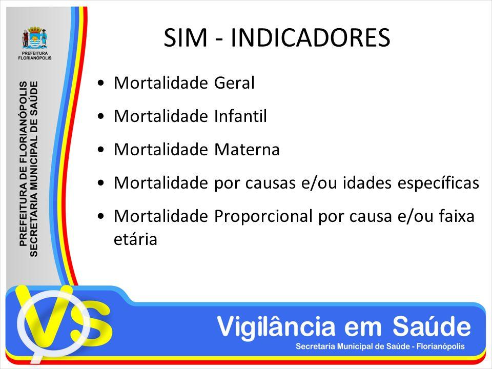 SIM - INDICADORES Mortalidade Geral Mortalidade Infantil Mortalidade Materna Mortalidade por causas e/ou idades específicas Mortalidade Proporcional p
