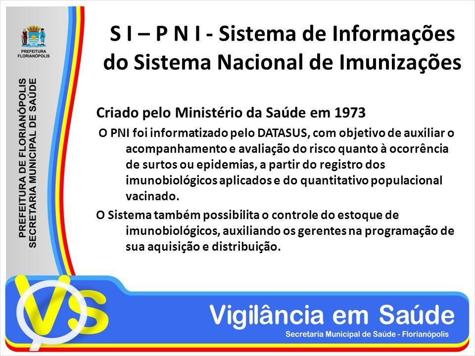 Criado pelo Ministério da Saúde em 1973 O PNI foi informatizado pelo DATASUS, com objetivo de auxiliar o acompanhamento e avaliação do risco quanto à