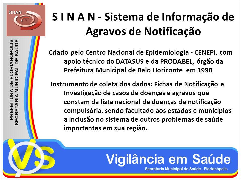 S I N A N - Sistema de Informação de Agravos de Notificação Criado pelo Centro Nacional de Epidemiologia - CENEPI, com apoio técnico do DATASUS e da P
