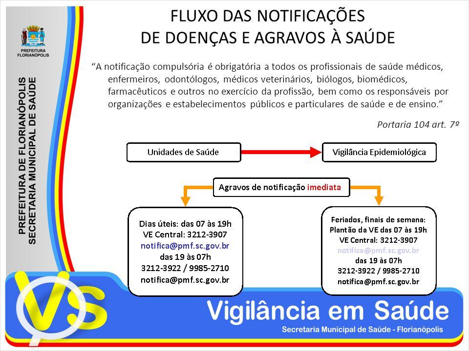 A notificação compulsória é obrigatória a todos os profissionais de saúde médicos, enfermeiros, odontólogos, médicos veterinários, biólogos, biomédico