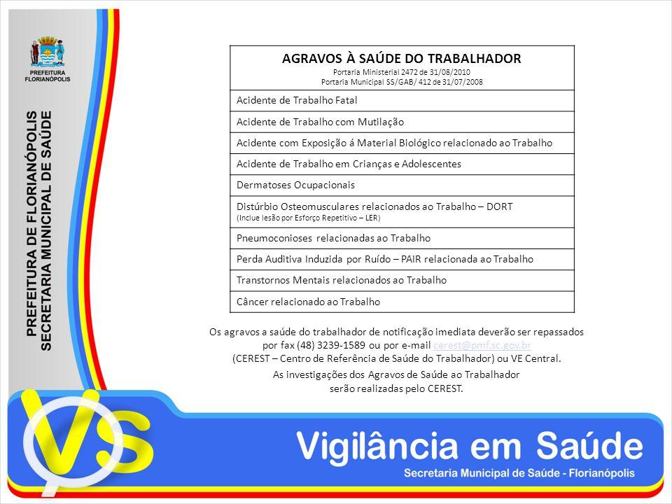AGRAVOS À SAÚDE DO TRABALHADOR Portaria Ministerial 2472 de 31/08/2010 Portaria Municipal SS/GAB/ 412 de 31/07/2008 Acidente de Trabalho Fatal Acident