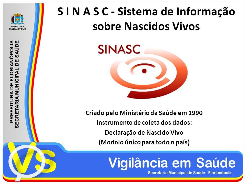 S I N A S C - Sistema de Informação sobre Nascidos Vivos Criado pelo Ministério da Saúde em 1990 Instrumento de coleta dos dados: Declaração de Nascid