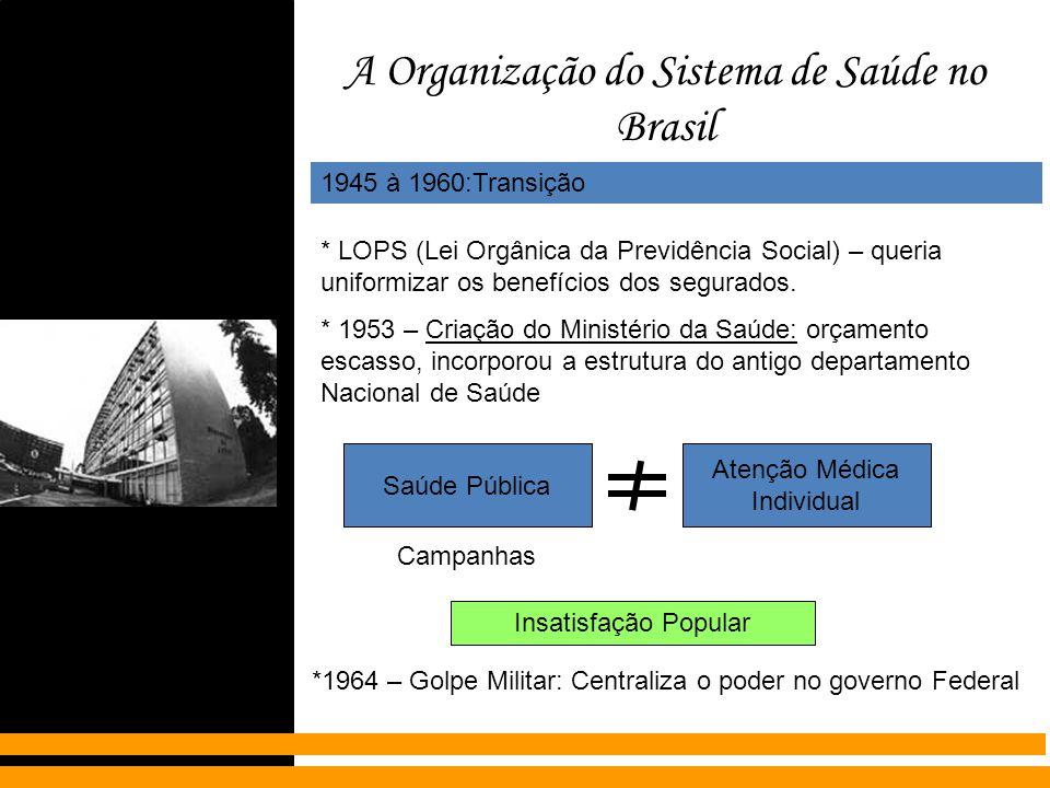 A Organização do Sistema de Saúde no Brasil 1945 à 1960:Transição * LOPS (Lei Orgânica da Previdência Social) – queria uniformizar os benefícios dos s