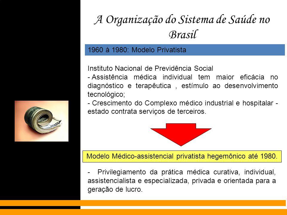 A Organização do Sistema de Saúde no Brasil 1960 à 1980: Modelo Privatista Instituto Nacional de Previdência Social - Assistência médica individual te