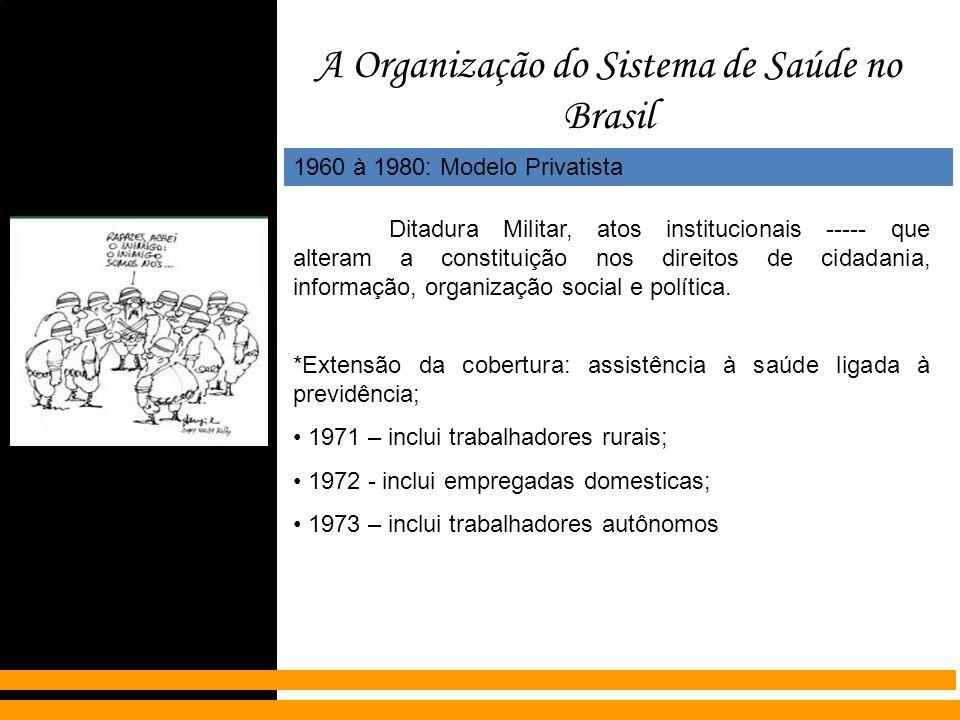 A Organização do Sistema de Saúde no Brasil 1960 à 1980: Modelo Privatista Ditadura Militar, atos institucionais ----- que alteram a constituição nos
