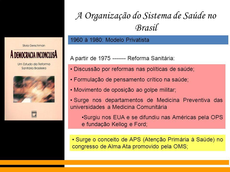 A Organização do Sistema de Saúde no Brasil 1960 à 1980: Modelo Privatista A partir de 1975 ------- Reforma Sanitária: Discussão por reformas nas polí