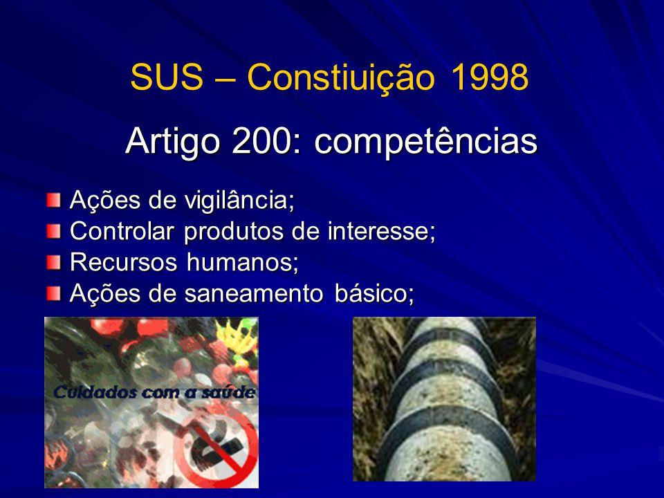 Artigo 200: competências Ações de vigilância; Ações de vigilância; Controlar produtos de interesse; Controlar produtos de interesse; Recursos humanos;