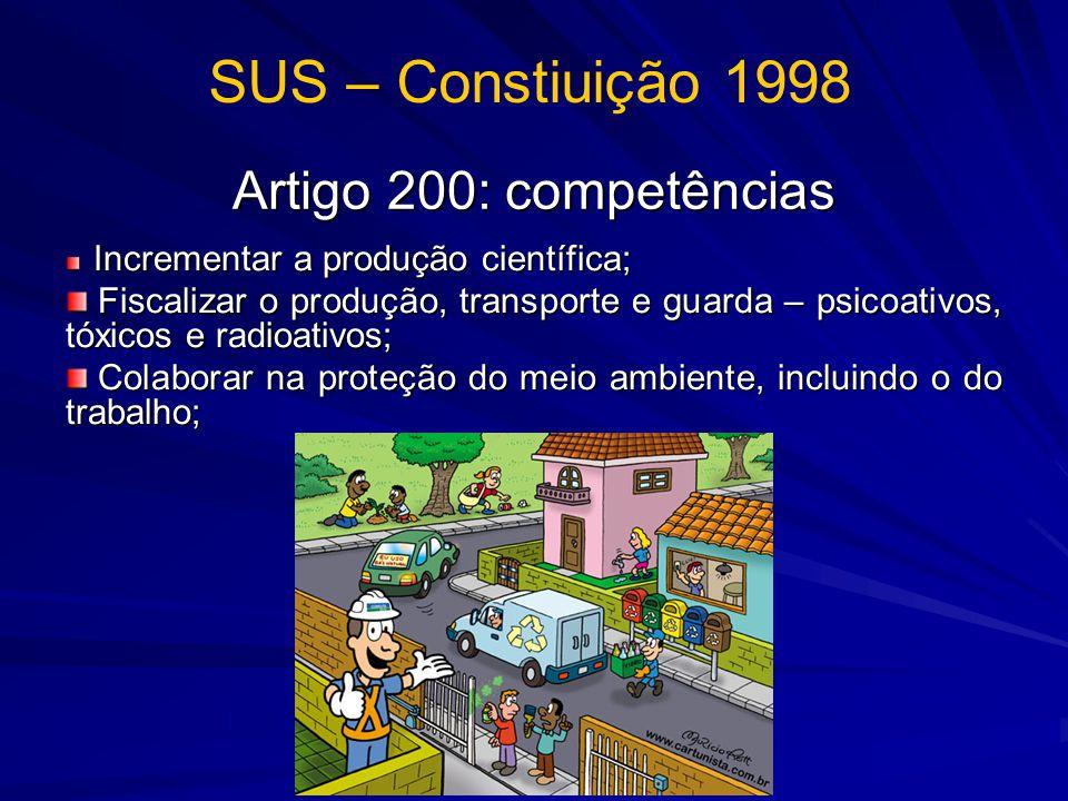 Artigo 200: competências Incrementar a produção científica; Incrementar a produção científica; Fiscalizar o produção, transporte e guarda – psicoativo