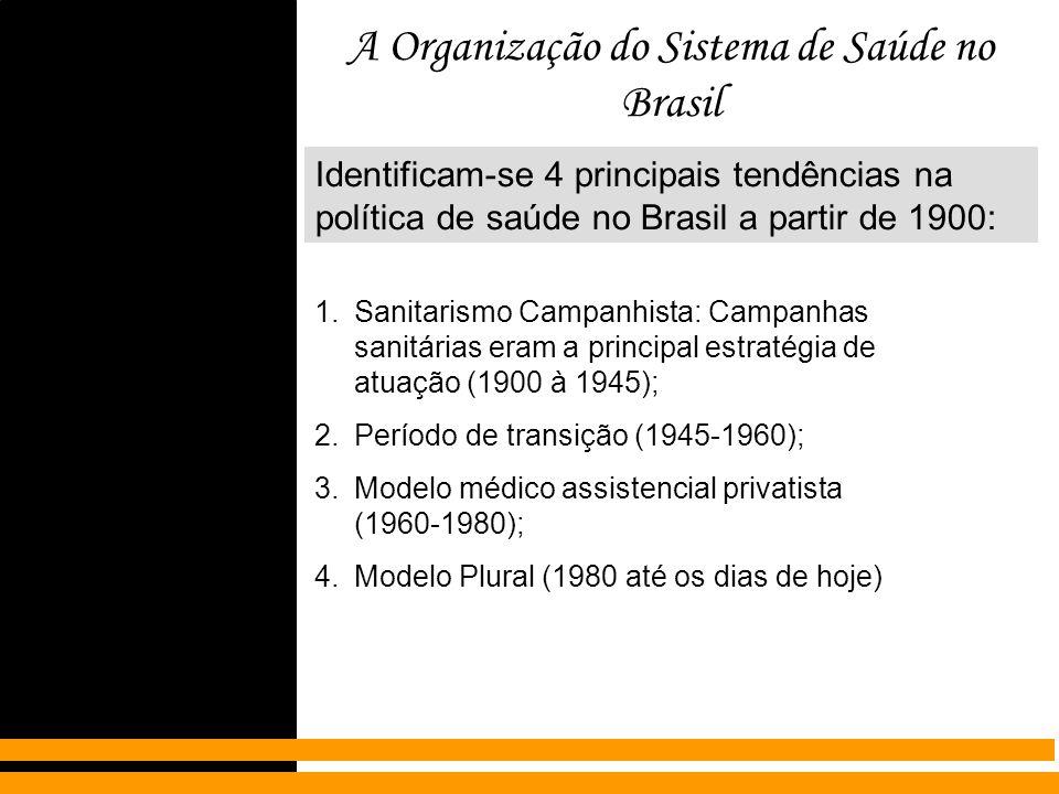 A Organização do Sistema de Saúde no Brasil Identificam-se 4 principais tendências na política de saúde no Brasil a partir de 1900: 1.Sanitarismo Camp