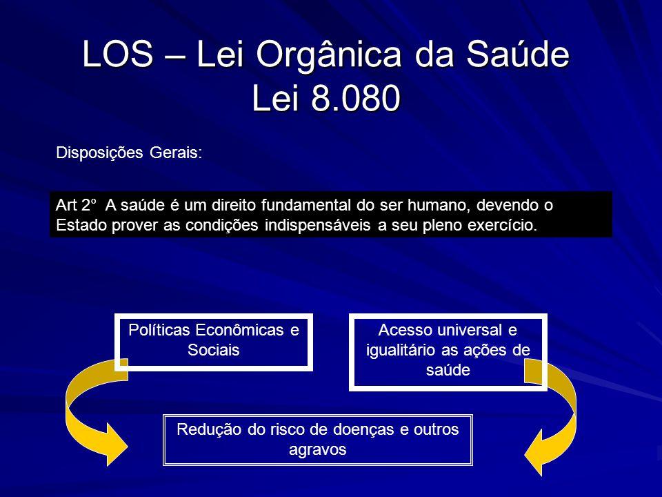 LOS – Lei Orgânica da Saúde Lei 8.080 Disposições Gerais: Art 2° A saúde é um direito fundamental do ser humano, devendo o Estado prover as condições