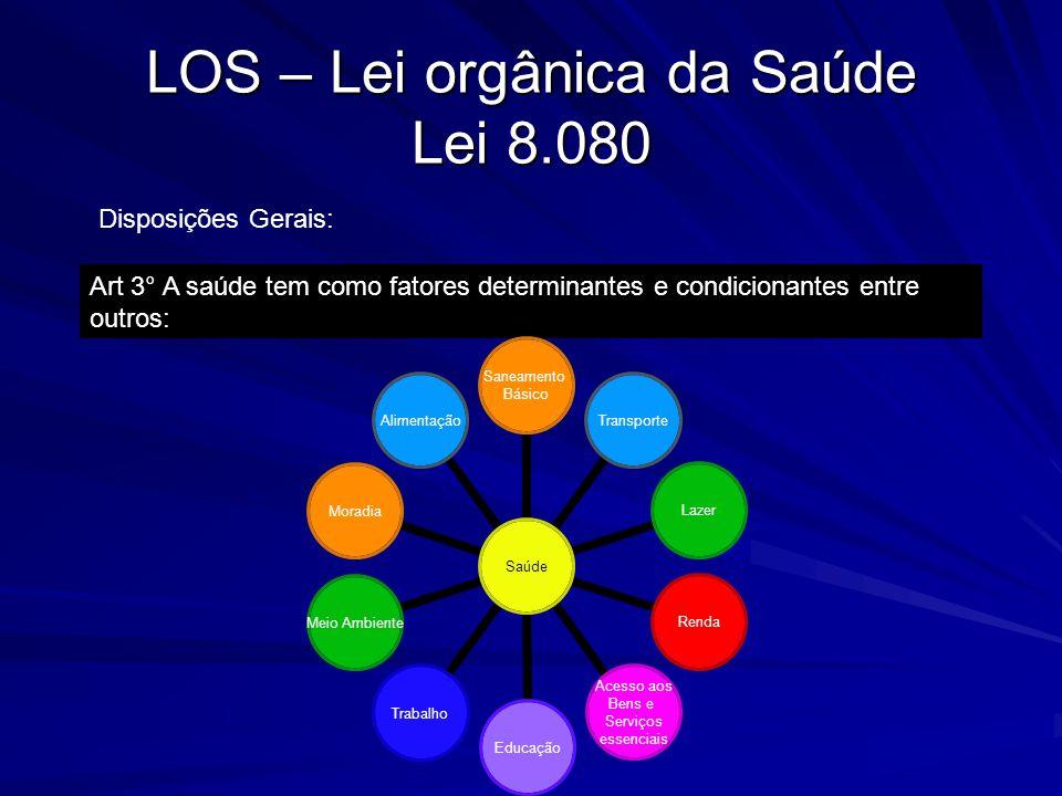 LOS – Lei orgânica da Saúde Lei 8.080 Disposições Gerais: Art 3° A saúde tem como fatores determinantes e condicionantes entre outros: Saúde Saneament