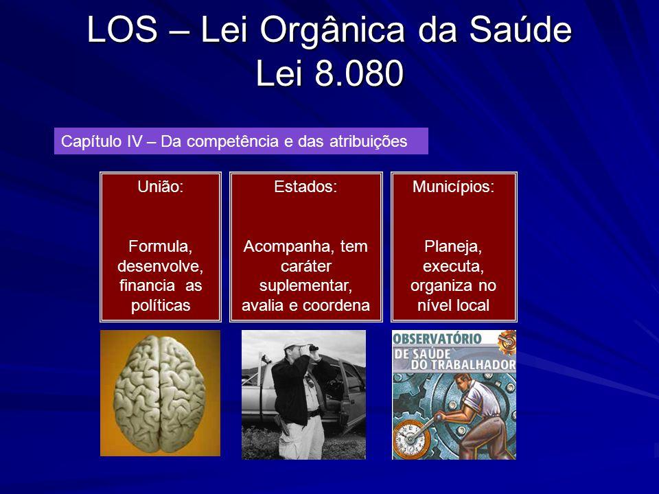 LOS – Lei Orgânica da Saúde Lei 8.080 Capítulo IV – Da competência e das atribuições União: Formula, desenvolve, financia as políticas Estados: Acompa