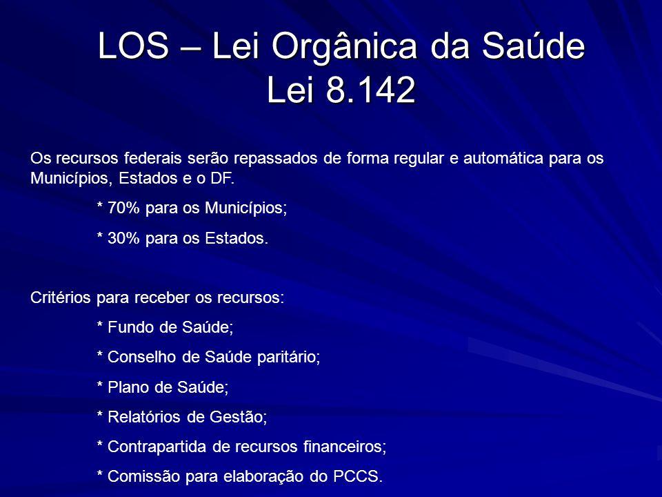 LOS – Lei Orgânica da Saúde Lei 8.142 Os recursos federais serão repassados de forma regular e automática para os Municípios, Estados e o DF. * 70% pa