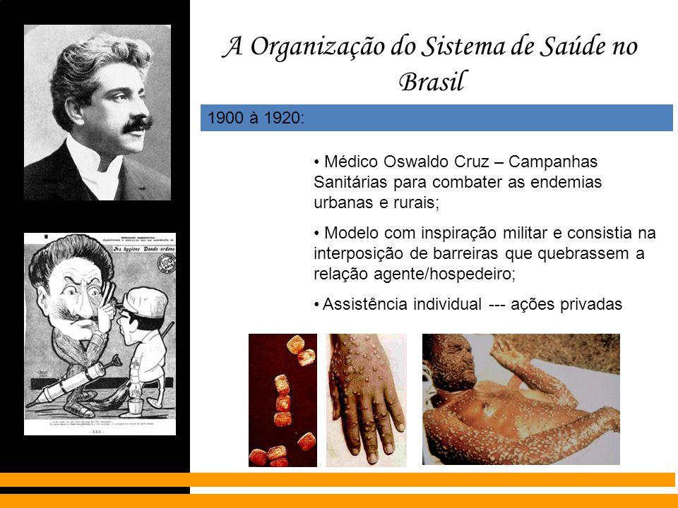 A Organização do Sistema de Saúde no Brasil 1900 à 1920: Médico Oswaldo Cruz – Campanhas Sanitárias para combater as endemias urbanas e rurais; Modelo
