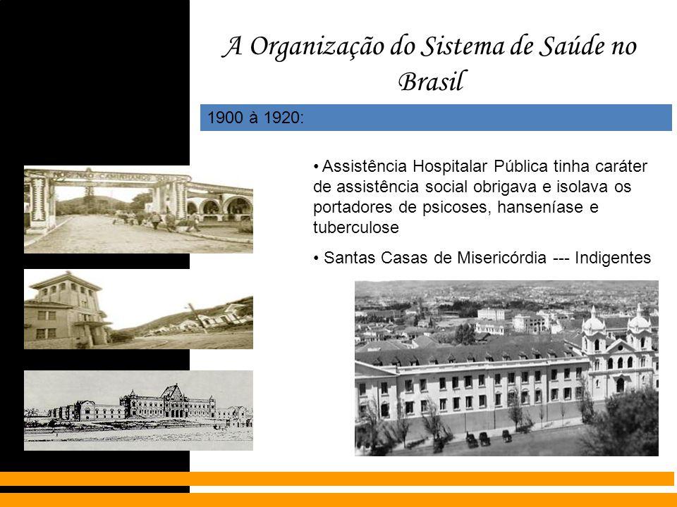 A Organização do Sistema de Saúde no Brasil 1900 à 1920: Assistência Hospitalar Pública tinha caráter de assistência social obrigava e isolava os port